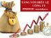 Thủ tục tăng vốn điều lệ doanh nghiệp tư nhân